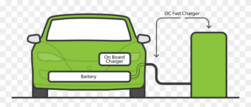 Car charger clipart clip art royalty free Battery Charging Clipart Car Charger - Car - Png Download (#673530 ... clip art royalty free