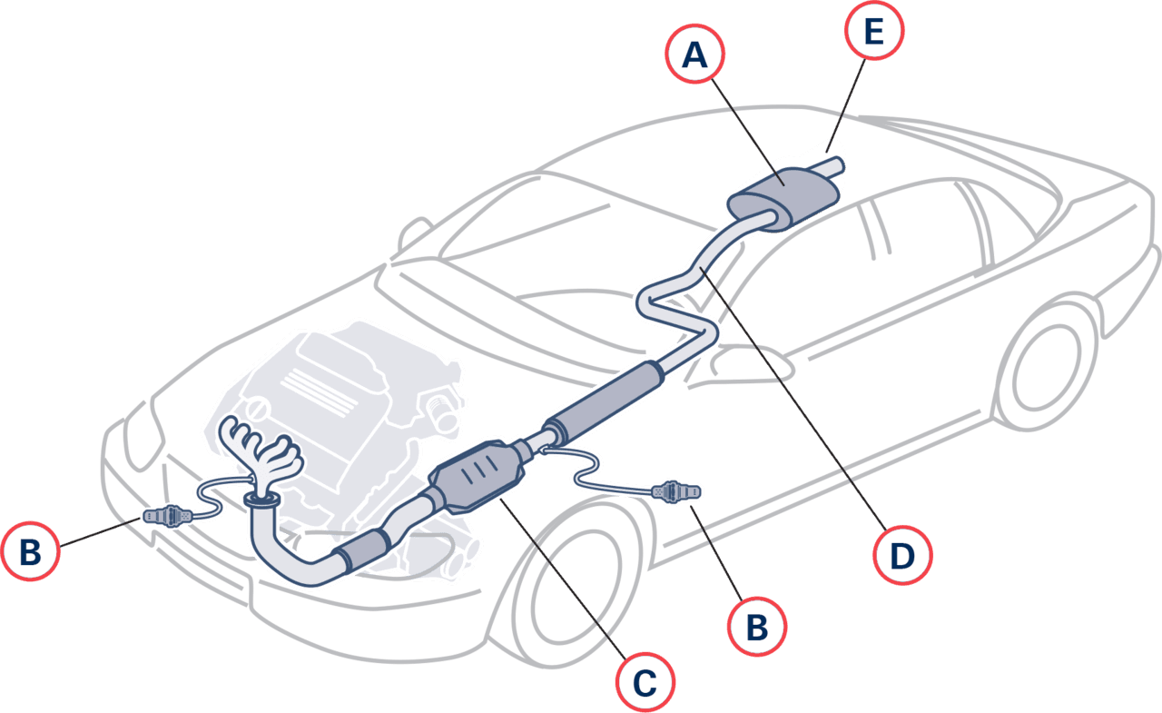 Car exhaust pipe clipart