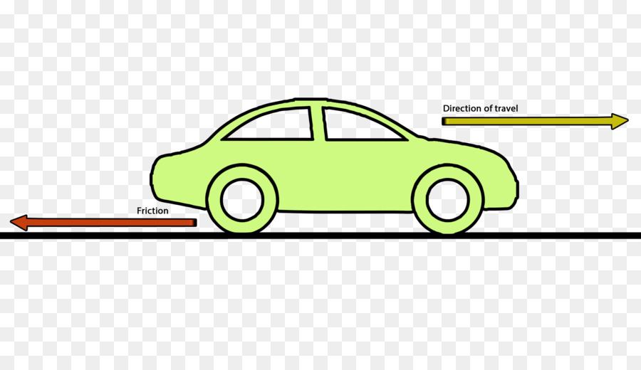 Car friction clipart picture library library Icon Play clipart - Car, Green, Yellow, transparent clip art picture library library