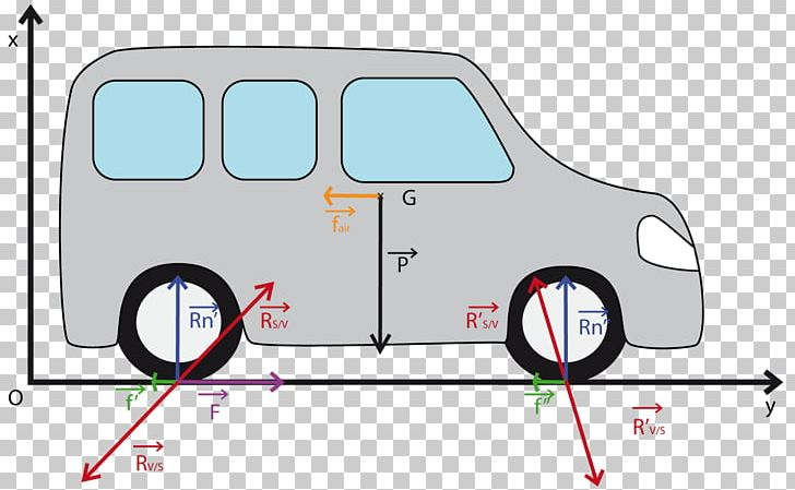 Car friction clipart image black and white download Car Door Force Physics Friction PNG, Clipart, Angle, Area ... image black and white download