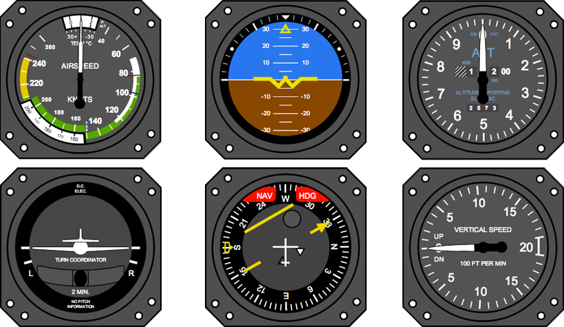 Car gauge clipart image library library Beautiful JavaScript Flight Gauges for the sophisticated developer ... image library library