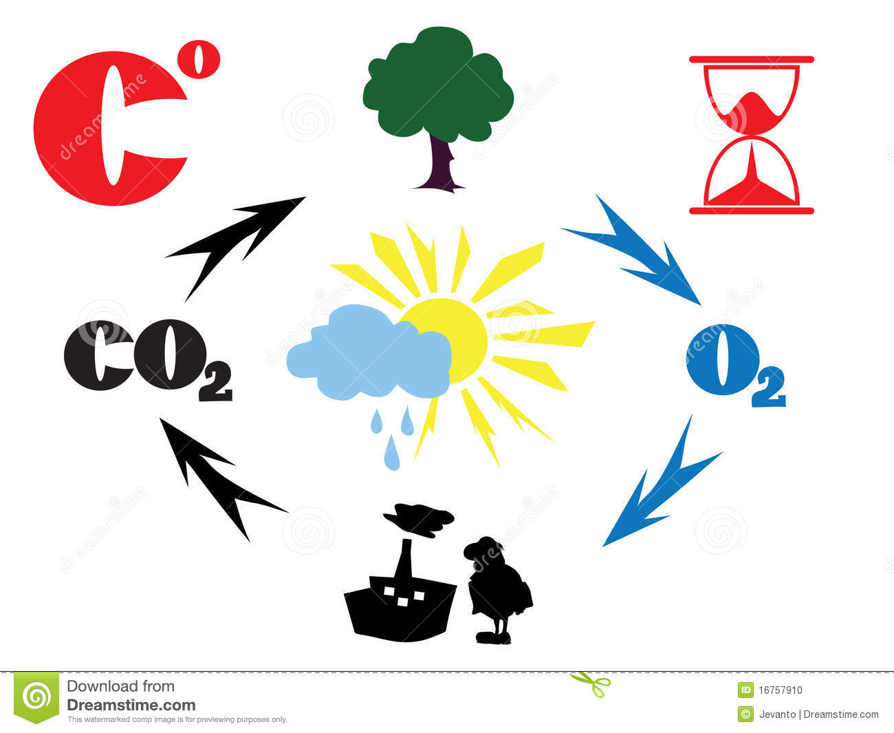 Carbon cycle clip art png freeuse library Carbon Cycle Stock Illustrations – 264 Carbon Cycle Stock ... png freeuse library