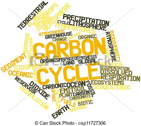Carbon cycle clip art graphic free stock Carbon cycle Stock Illustration Images. 307 Carbon cycle ... graphic free stock
