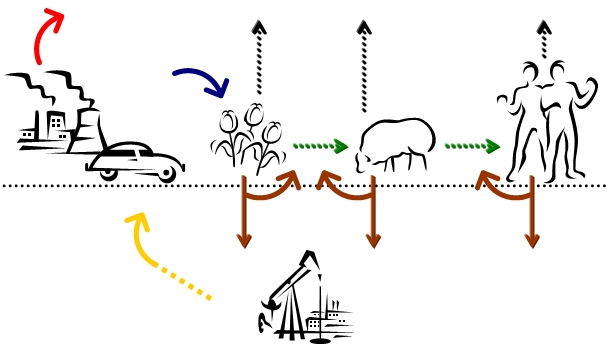 Carbon cycle clipart image black and white Breathing Carbon Dioxide Clipart - Clipart Kid image black and white