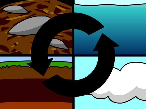 Carbon cycle clipart vector black and white Carbon Cycle - BrainPOP vector black and white
