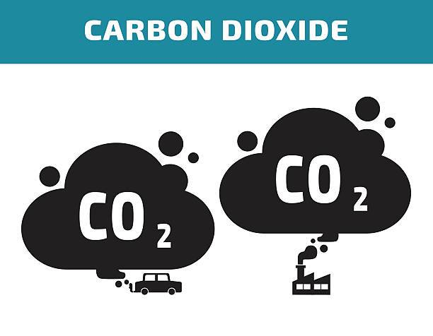 Carbon dioxide clipart png library Carbon dioxide clipart » Clipart Portal png library