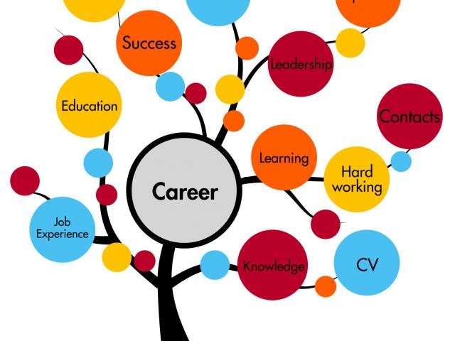Career pathways clipart png library library Free Pathway Clipart, Download Free Clip Art on Owips.com png library library
