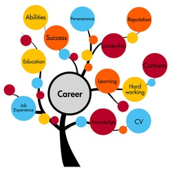 Career services clipart graphic library library Career/Service Programs - Agora Cyber Charter SchoolAgora Cyber ... graphic library library