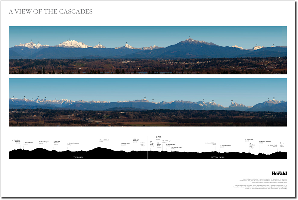 Cascade mountains silhouette clipart banner black and white Cascade Mountain Silhouette banner black and white