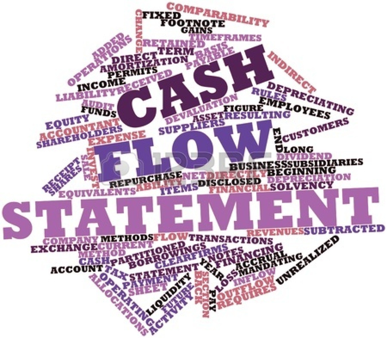 the Cash flow statement | Clipart Panda - Free Clipart Images png freeuse