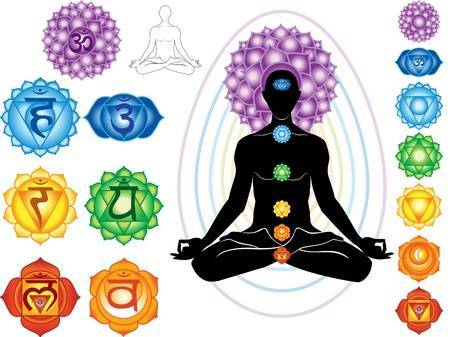 Chakras clipart graphic library Chakras clipart » Clipart Portal graphic library