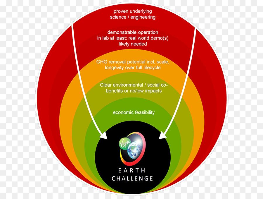 Earth Logo clipart - Earth, Text, Circle, transparent clip art clip art royalty free stock