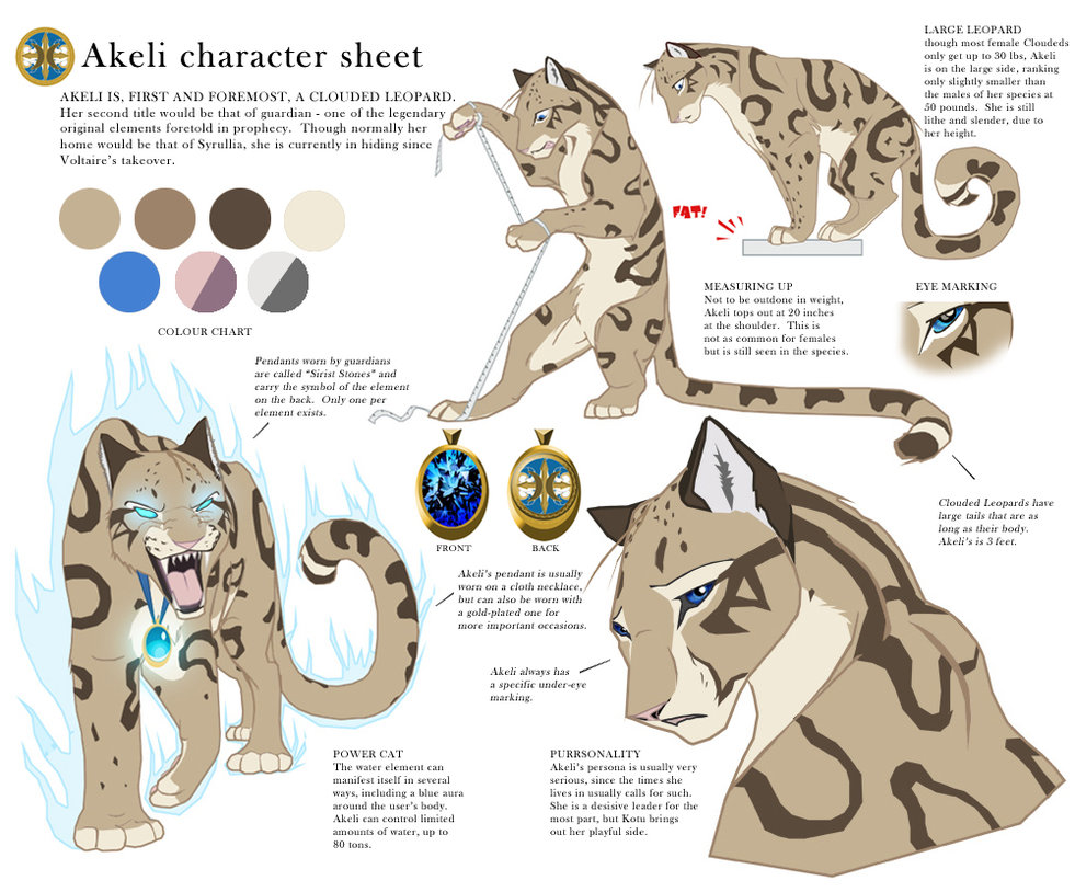 Character sheet clipart picture transparent library Akeli Character Sheet by akeli on DeviantArt picture transparent library