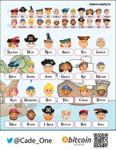 Character sheet clipart picture library download Hasbro Guess Who Character Sheets Printable | Brain gym ... picture library download