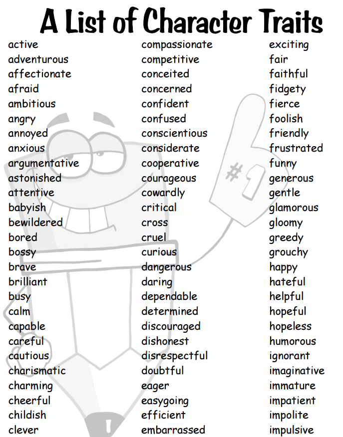 Character traits clip library stock Character Traits. | missgraysclassroom clip library stock