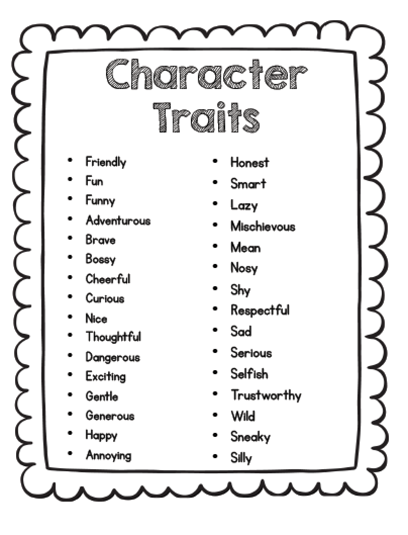 Character traits graphic freeuse stock 1000+ images about Characters on Pinterest | Graphic organizers ... graphic freeuse stock
