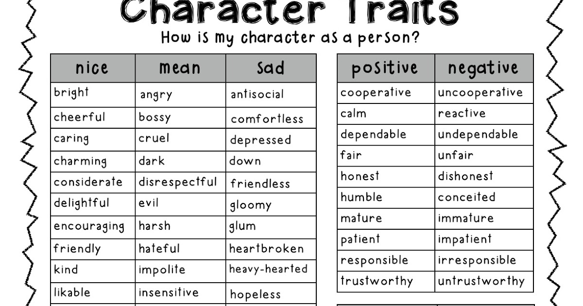Character traits banner library stock Character traits - ClipartFest banner library stock