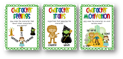 Character Triats Clipart - Clipart Kid svg free library