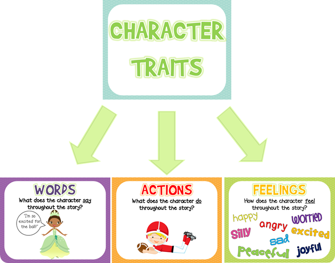 Clipart character traits - ClipartFest graphic free stock