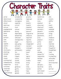 Character traits list clipart transparent stock 1000+ images about Character Traits on Pinterest | Flies away ... clipart transparent stock
