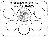 Characteristics of life clipart vector royalty free stock Freebie: Characteristics of Living Things | Kindergarten | First ... vector royalty free stock