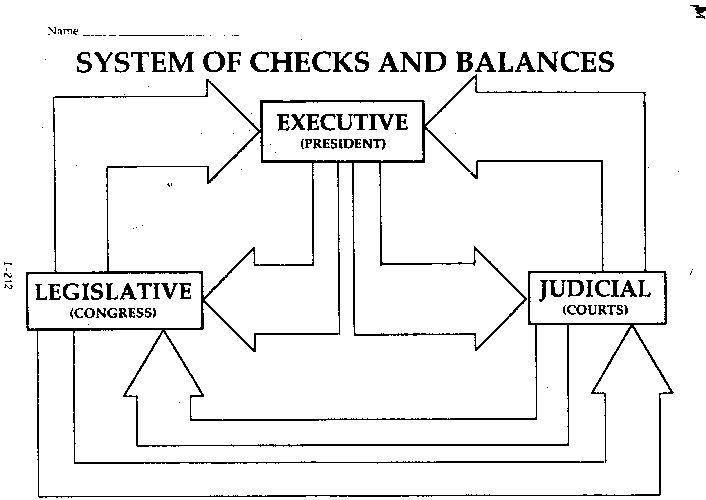Checks and balances clipart vector black and white stock Checks and balances clipart - ClipartFest vector black and white stock
