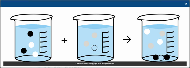 Chemical equations clipart image transparent Balancing Equations - AP Chemistry Ultimate Guide | Albert.io image transparent