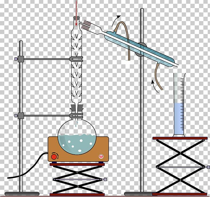 Chemistry separation column clipart picture black and white library Fractional Distillation Distilled Water Fractionating Column ... picture black and white library