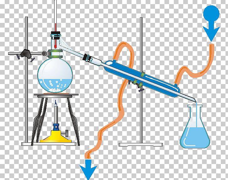 Chemistry separation column clipart transparent library Distillation Mixture Métodos De Separación De Fases Chemistry ... transparent library