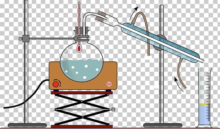 Chemistry separation column clipart image transparent download Fractional Distillation Distilled Water Petroleum PNG, Clipart ... image transparent download