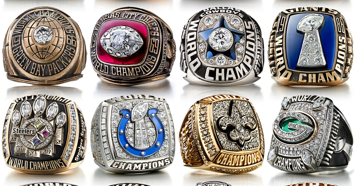 Super bowl ring clipart patriots clipart freeuse download Winning the Super Bowl ring is everything: We have all 51 ... clipart freeuse download