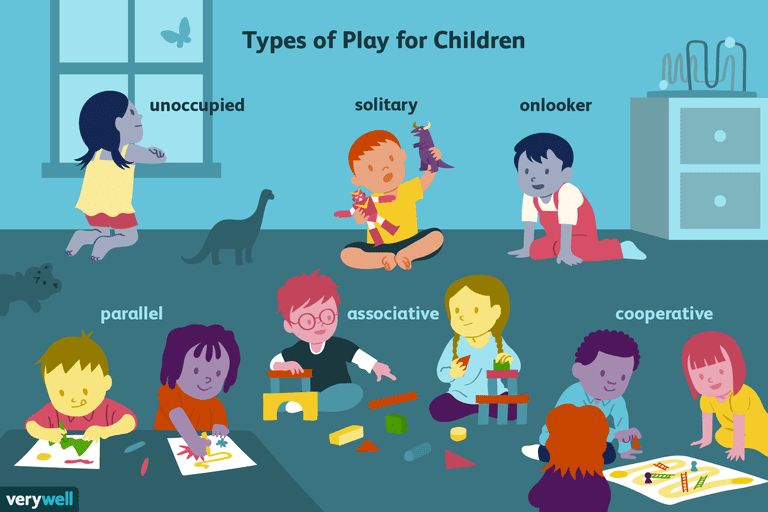 Things i do with my family clipart image royalty free Important Types of Play in Your Child\'s Development image royalty free