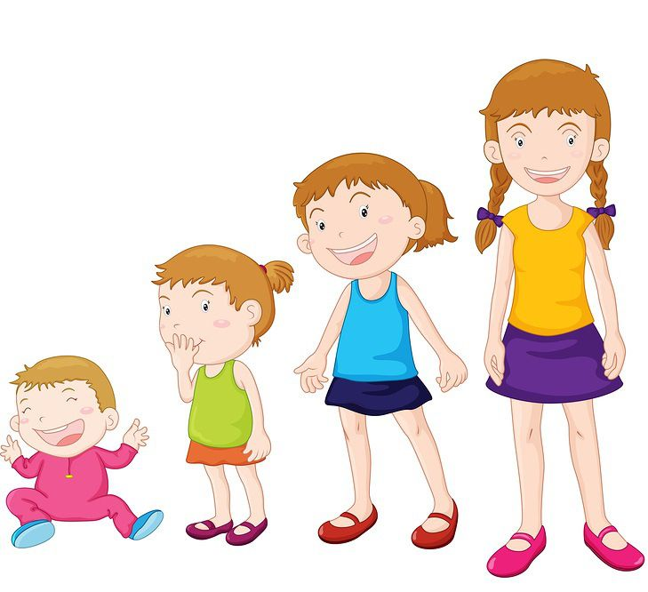 Children growing clipart svg royalty free stages of growth - humans | Grade 2 science | Kids growing up ... svg royalty free