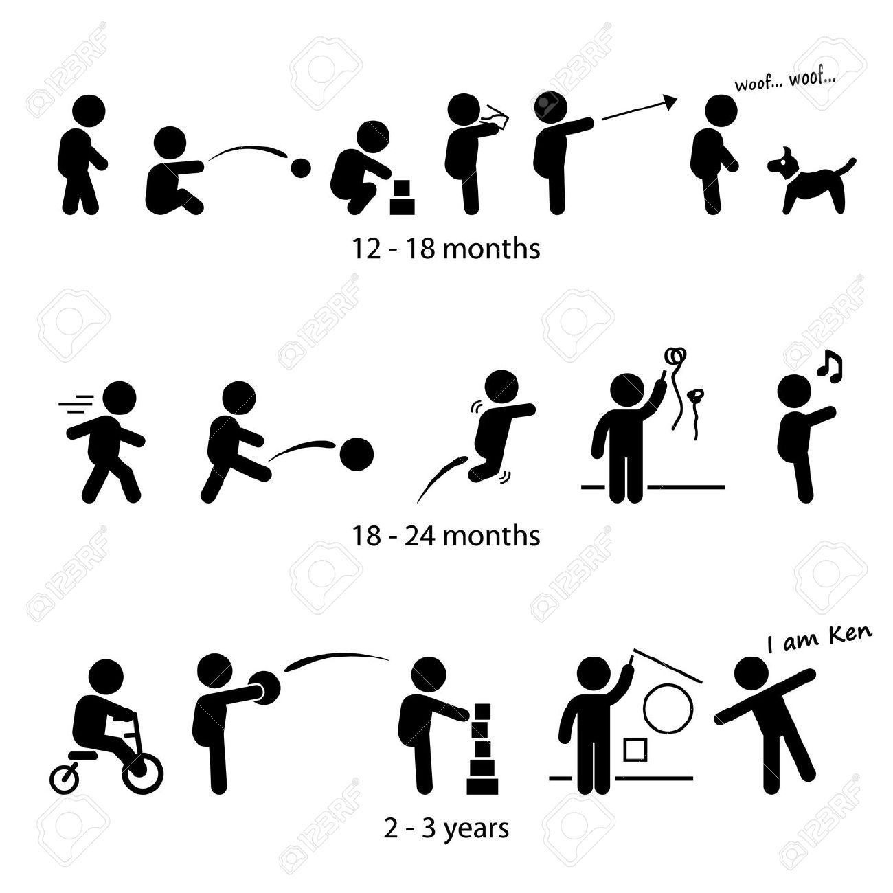 Children milestones clipart clipart download Pin by Anahy on Growth and Development | Toddler development ... clipart download