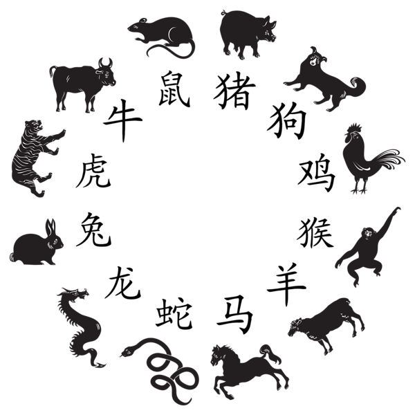 Chinese zodiac animals clipart graphic black and white download AstroTalk graphic black and white download