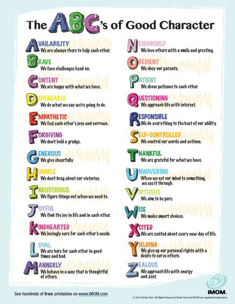 Christian character traits clipart picture library download 17 Best ideas about Character Qualities on Pinterest | Creative ... picture library download