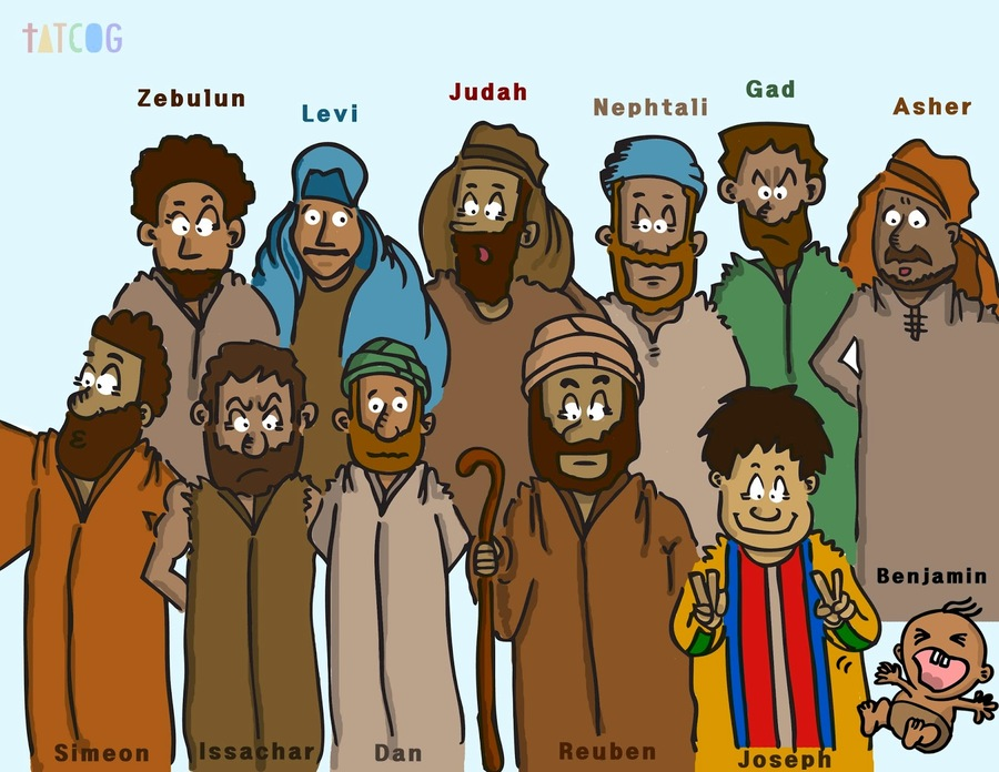 Christian clipart public domain jacob and esau clip art transparent Download jacob and his 12 sons clipart Bible Genesis Twelve Tribes ... clip art transparent