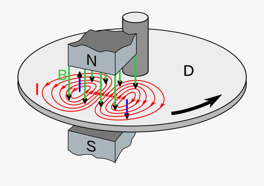 Classical mechanics clipart banner Classical Mechanics Problem - Circular Eddy Current Brake #2081212 ... banner