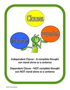Independent clause clipart png 18 Best English images in 2014 | Dependent clause, Grammar ... png