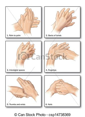 Clip art hand washing graphic transparent download Hand washing Stock Illustrations. 10,090 Hand washing clip art ... graphic transparent download