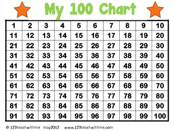 Clip art numbers 1 100 graphic transparent download 100 Chart Clipart | Free Download Clip Art | Free Clip Art | on ... graphic transparent download