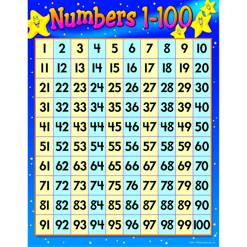 Clip art numbers 1 100 clip library stock Clip art numbers 1 100 - ClipartFest clip library stock