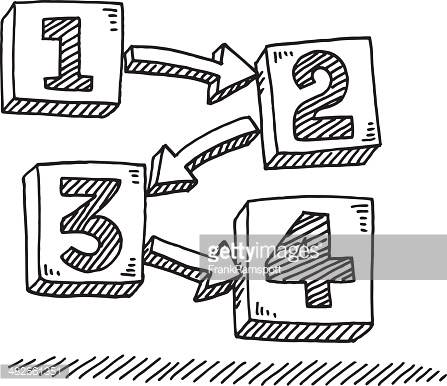 Clipart 1 2 3 4. Progress steps drawing vector