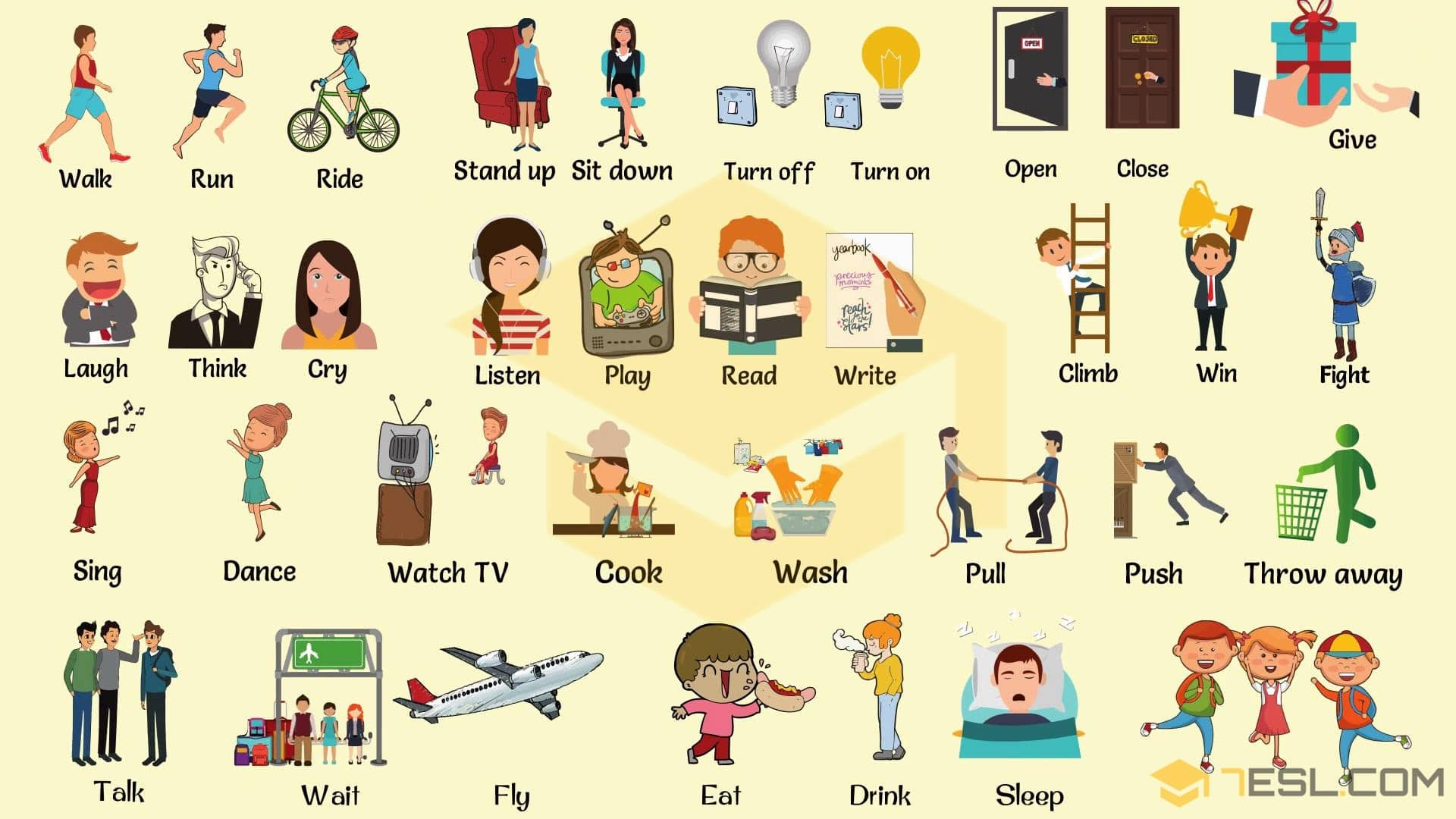 Clipart actions in english png black and white download Action Verbs: List of 50 Common Action Verbs with Pictures - 7 E S L png black and white download