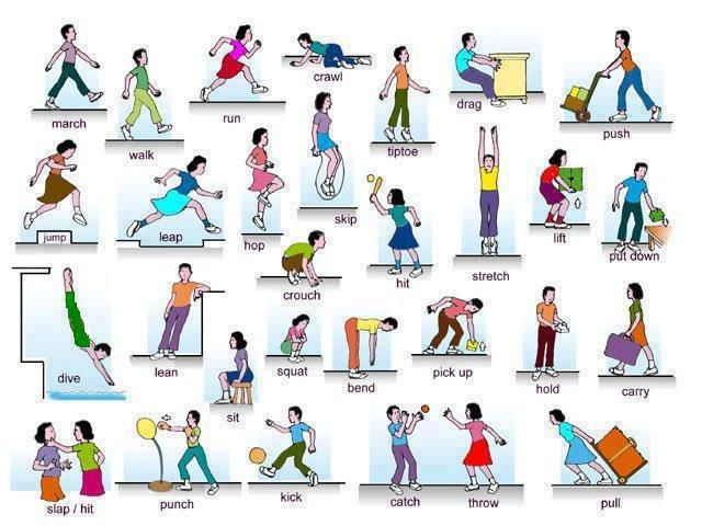 Clipart actions in english graphic freeuse library Learning what action verbs are using pictures | SAT CLASS | English ... graphic freeuse library