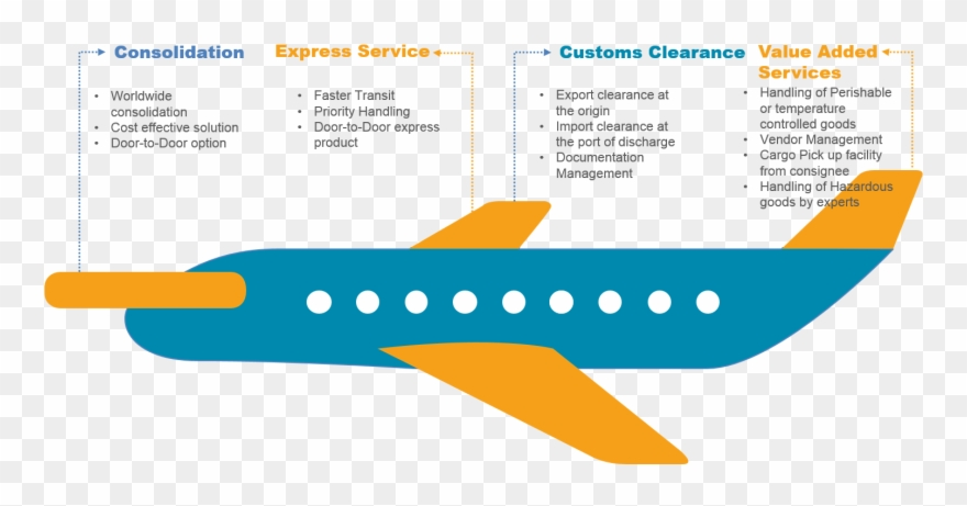 Air charter clipart banner royalty free Air Freight Charter Cargo Services Three Lines Clipart (#2539016 ... banner royalty free