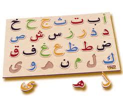 Clipart arabic alphabet clip stock Arabic Language Clipart clip stock