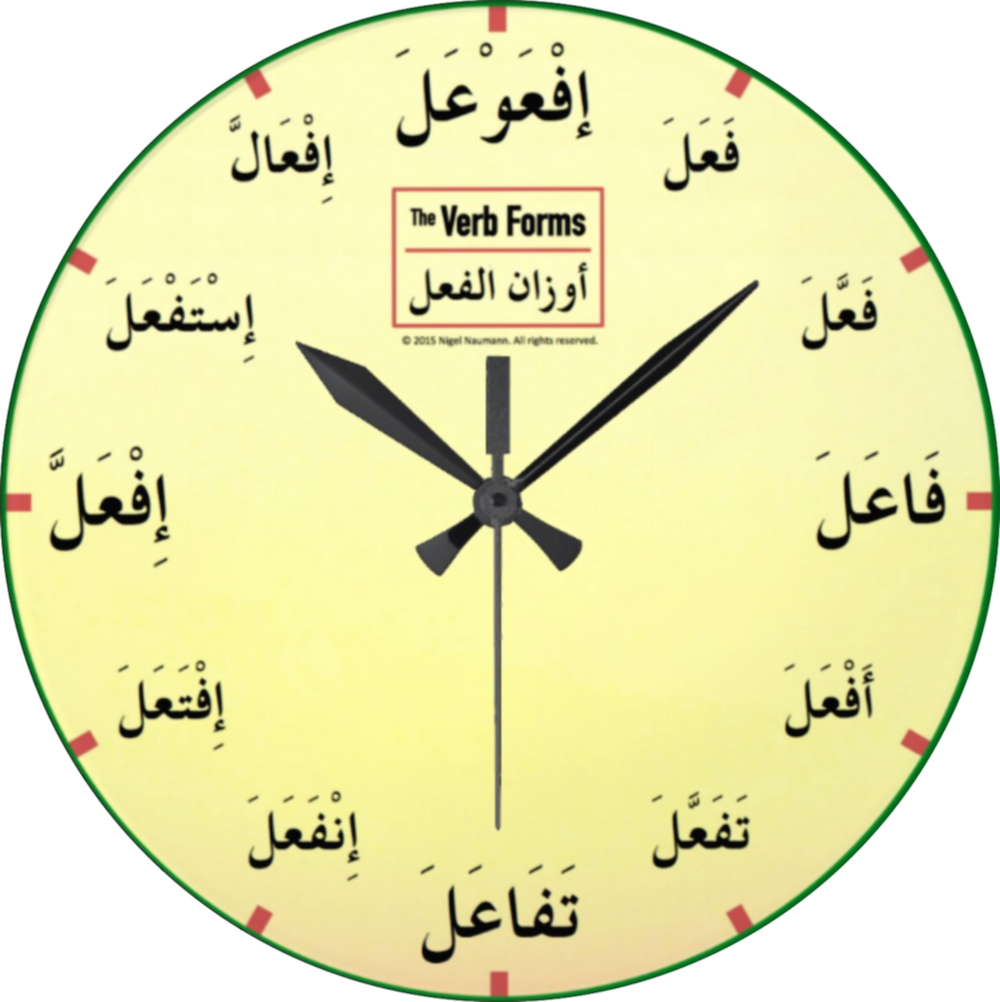 Clipart arabic clock jpg library Clock Dial With Arabic Numbers - ClipArt Best jpg library