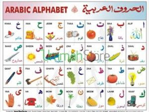 Clipart arabic letters banner royalty free download Language of the Quran « learn-arabic-letters-alphabet-image ... banner royalty free download