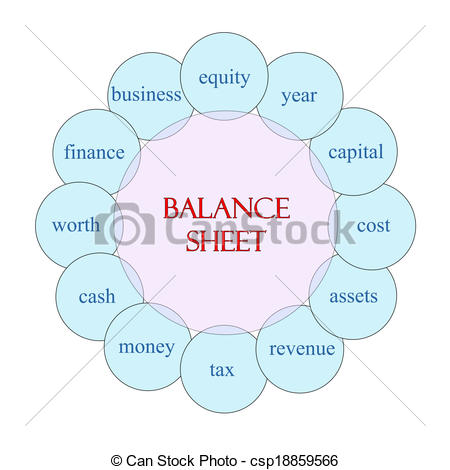 Clipart balance sheet freeuse stock Stock Illustration of Balance Sheet Word Circle Concept with great ... freeuse stock